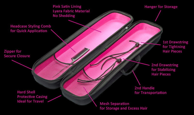Features the headcase wig and extension hair protection case headcase hair protection case and wig protection travel cases diagram detailing product features pmusecretfo Image collections